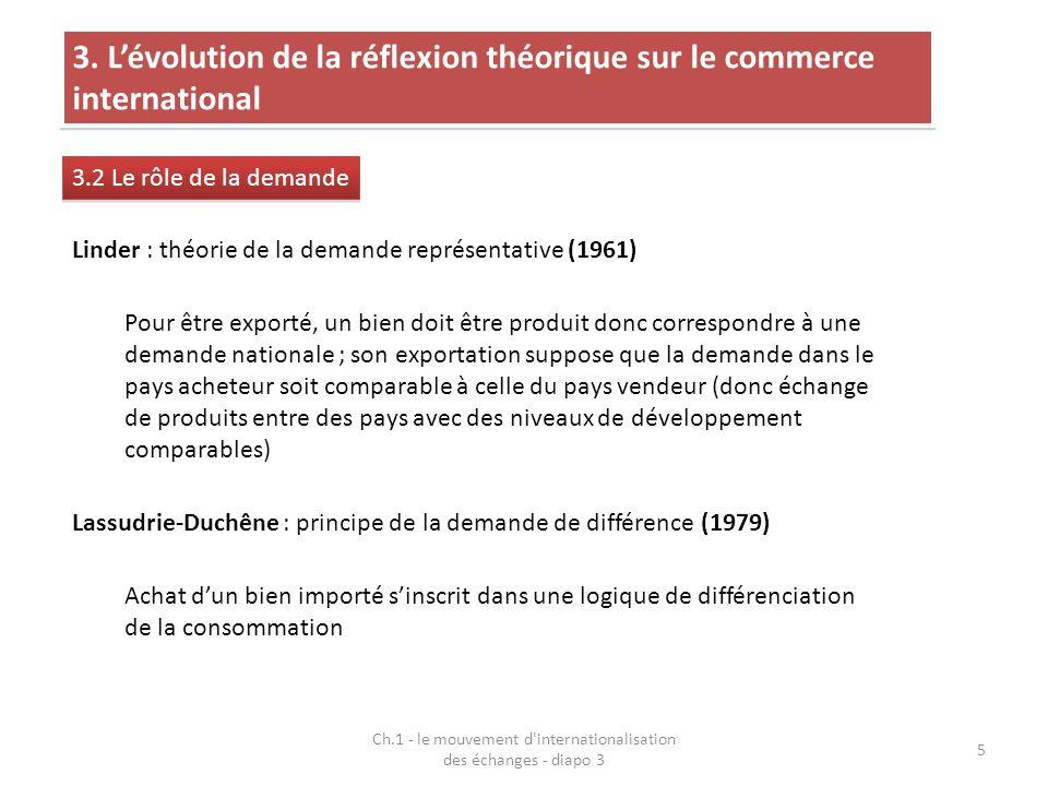 Linder : théorie de la demande représentative (1961) Pour être exporté, un bien doit être produit donc correspondre à une demande nationale ; son expo