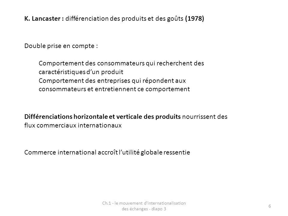 Ch.1 - le mouvement d'internationalisation des échanges - diapo 3 6 K. Lancaster : différenciation des produits et des goûts (1978) Double prise en co