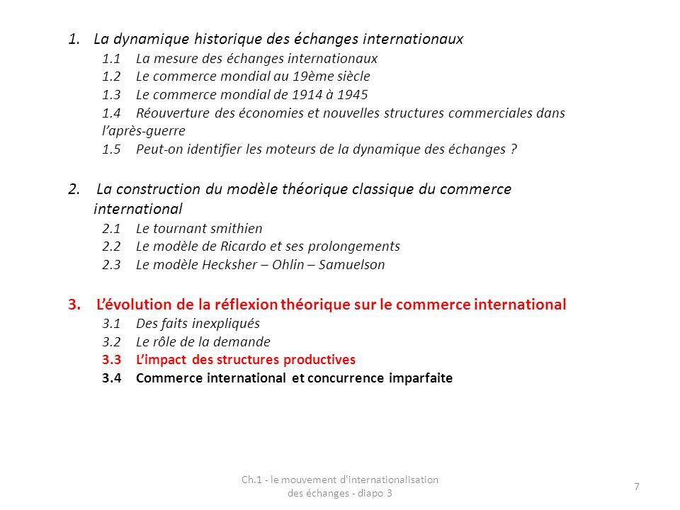 1.La dynamique historique des échanges internationaux 1.1La mesure des échanges internationaux 1.2Le commerce mondial au 19ème siècle 1.3Le commerce m