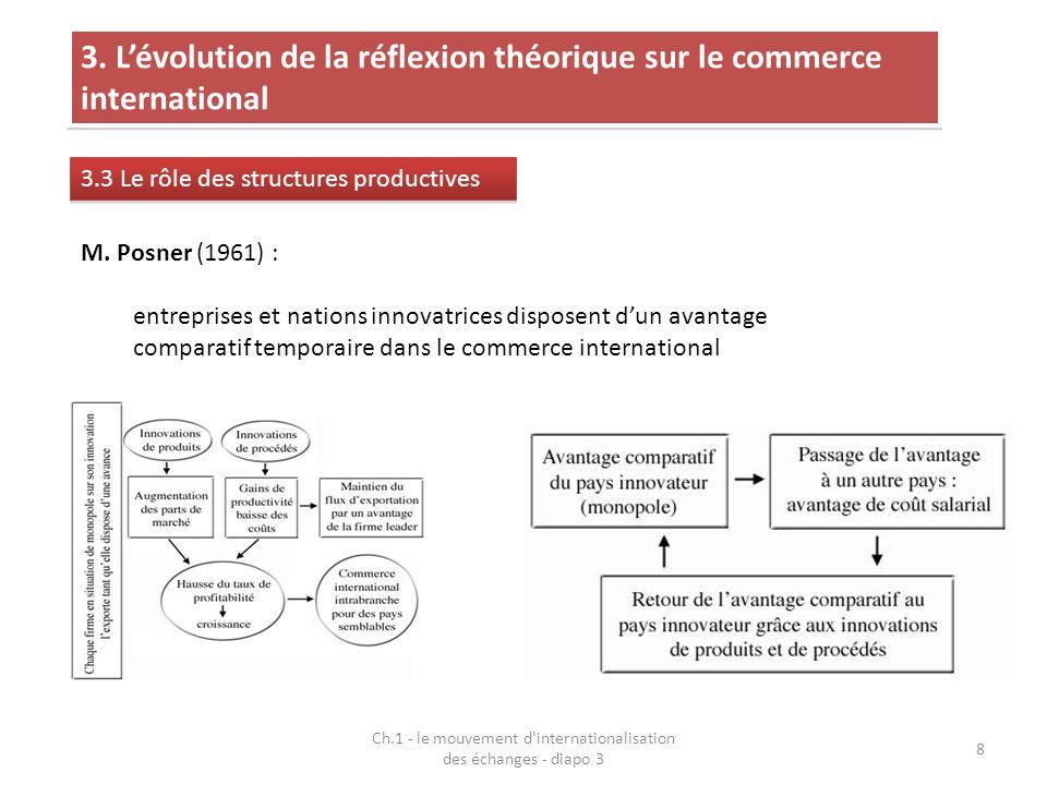 M. Posner (1961) : entreprises et nations innovatrices disposent dun avantage comparatif temporaire dans le commerce international Ch.1 - le mouvement