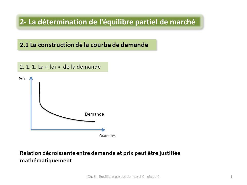 Relation décroissante entre demande et prix peut être justifiée mathématiquement Prix Quantités Demande 1Ch. 3 - Equilibre partiel de marché - diapo 2