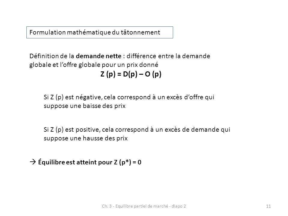Ch. 3 - Equilibre partiel de marché - diapo 211 Formulation mathématique du tâtonnement Définition de la demande nette : différence entre la demande g