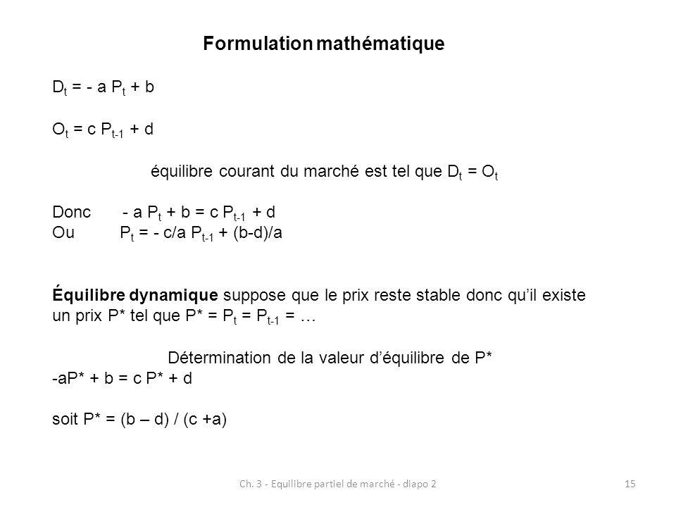Ch. 3 - Equilibre partiel de marché - diapo 215 D t = - a P t + b O t = c P t-1 + d Formulation mathématique équilibre courant du marché est tel que D