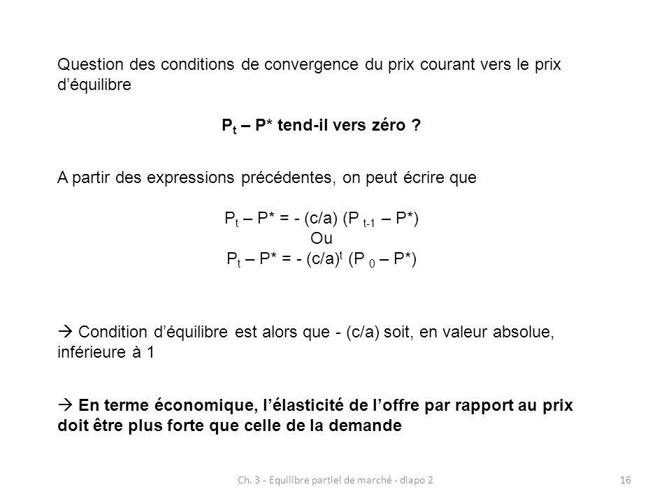 Ch. 3 - Equilibre partiel de marché - diapo 216 Question des conditions de convergence du prix courant vers le prix déquilibre P t – P* tend-il vers z
