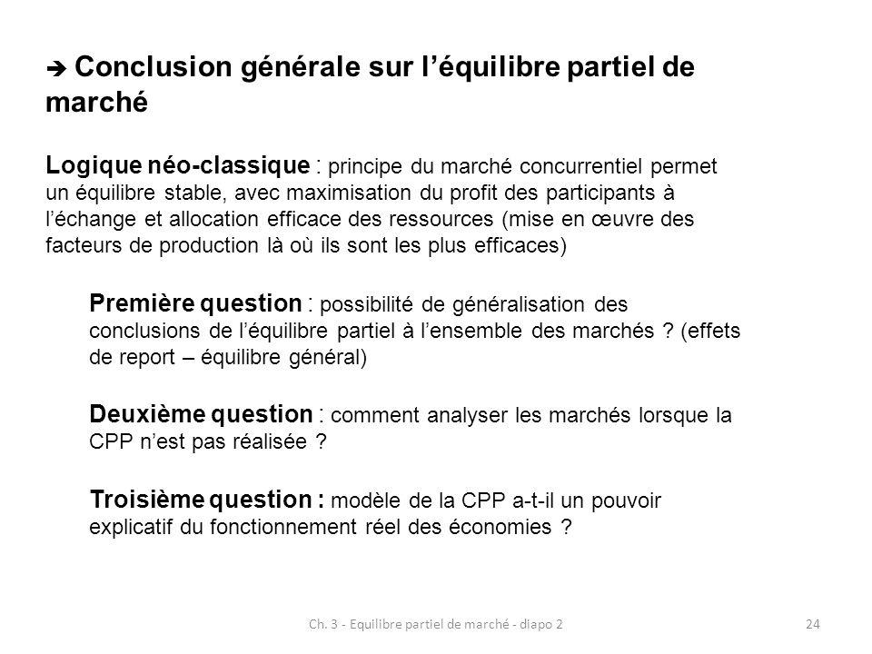 Ch. 3 - Equilibre partiel de marché - diapo 224 Conclusion générale sur léquilibre partiel de marché Logique néo-classique : principe du marché concur