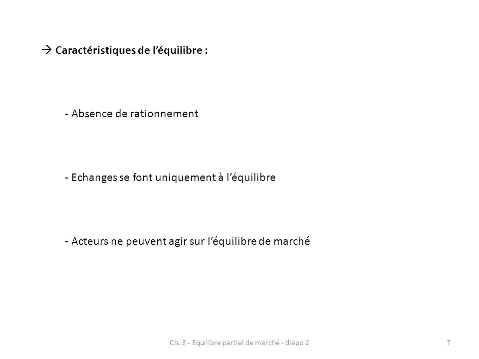 Caractéristiques de léquilibre : - Absence de rationnement - Echanges se font uniquement à léquilibre - Acteurs ne peuvent agir sur léquilibre de marc