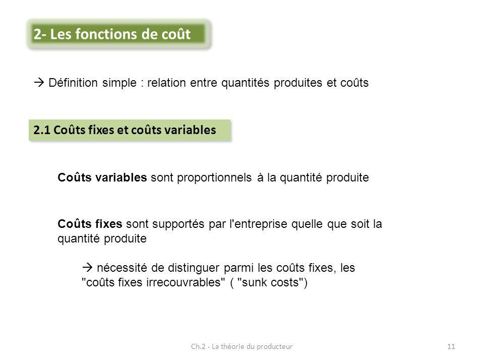 Ch.2 - La théorie du producteur11 Définition simple : relation entre quantités produites et coûts Coûts variables sont proportionnels à la quantité pr