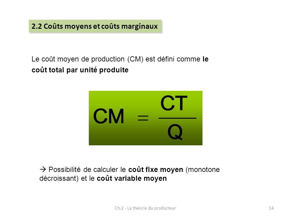 Ch.2 - La théorie du producteur14 Le coût moyen de production (CM) est défini comme le coût total par unité produite Possibilité de calculer le coût f