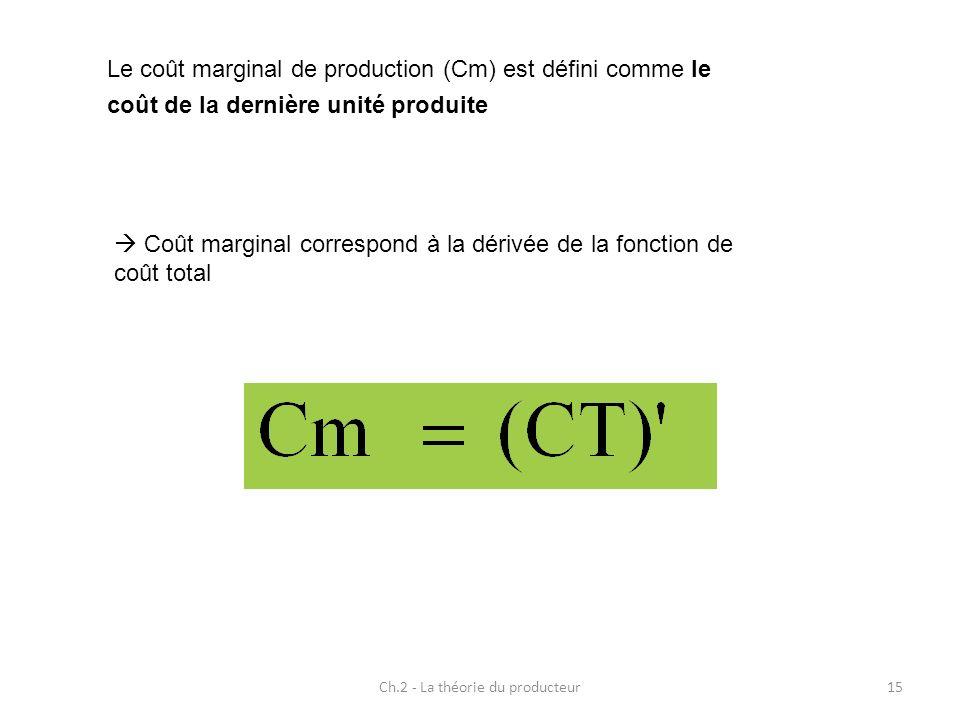 Ch.2 - La théorie du producteur15 Le coût marginal de production (Cm) est défini comme le coût de la dernière unité produite Coût marginal correspond