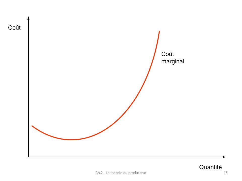 Ch.2 - La théorie du producteur16 Coût Quantité Coût marginal