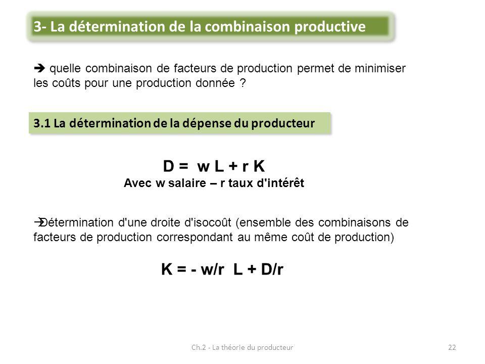 Ch.2 - La théorie du producteur22 quelle combinaison de facteurs de production permet de minimiser les coûts pour une production donnée ? D = w L + r