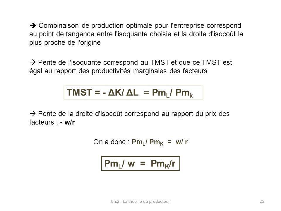 Ch.2 - La théorie du producteur25 Combinaison de production optimale pour l'entreprise correspond au point de tangence entre l'isoquante choisie et la