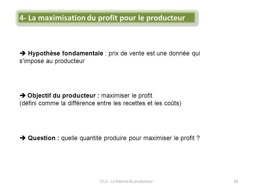 Ch.2 - La théorie du producteur26 Hypothèse fondamentale : prix de vente est une donnée qui s'impose au producteur Objectif du producteur : maximiser