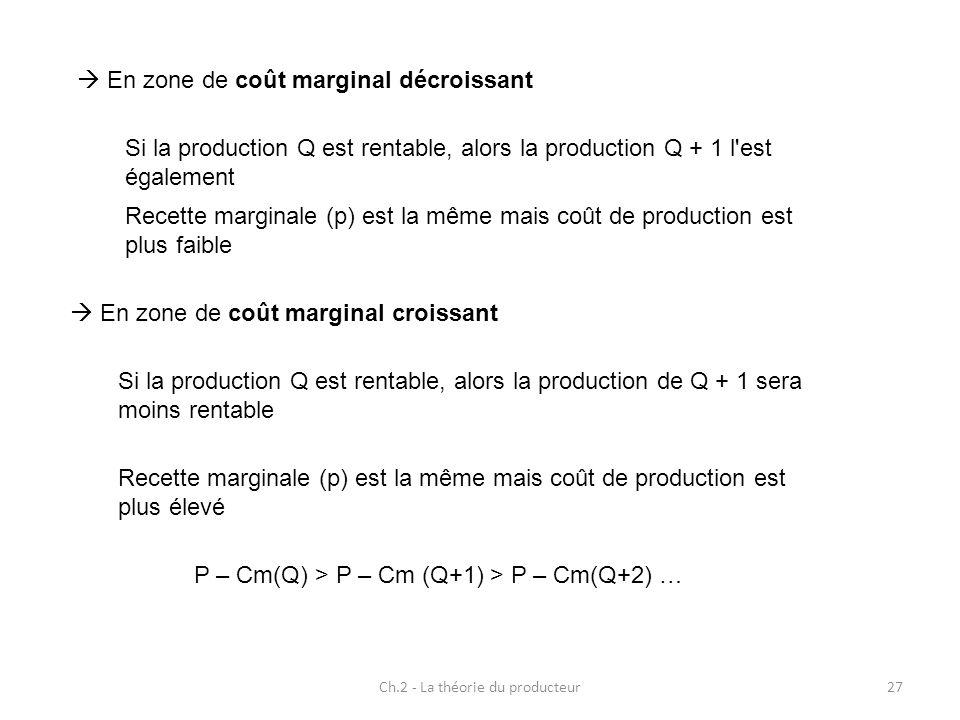 Ch.2 - La théorie du producteur27 En zone de coût marginal décroissant Si la production Q est rentable, alors la production Q + 1 l'est également Rece