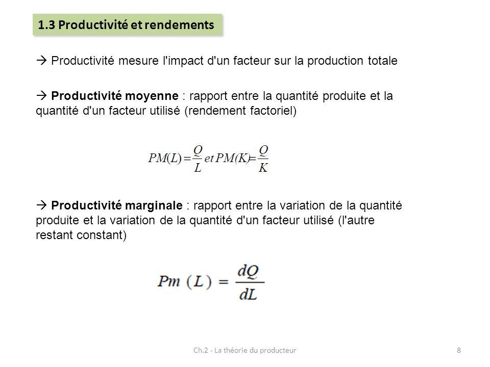 Ch.2 - La théorie du producteur8 Productivité mesure l'impact d'un facteur sur la production totale Productivité moyenne : rapport entre la quantité p