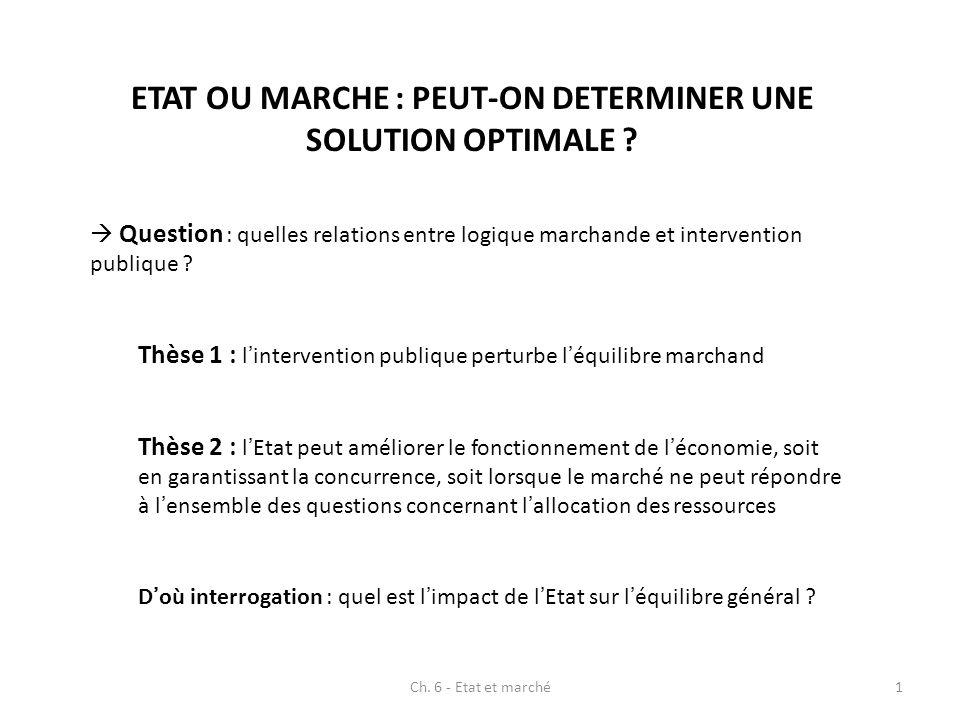 ETAT OU MARCHE : PEUT-ON DETERMINER UNE SOLUTION OPTIMALE ? Question : quelles relations entre logique marchande et intervention publique ? Thèse 1 :