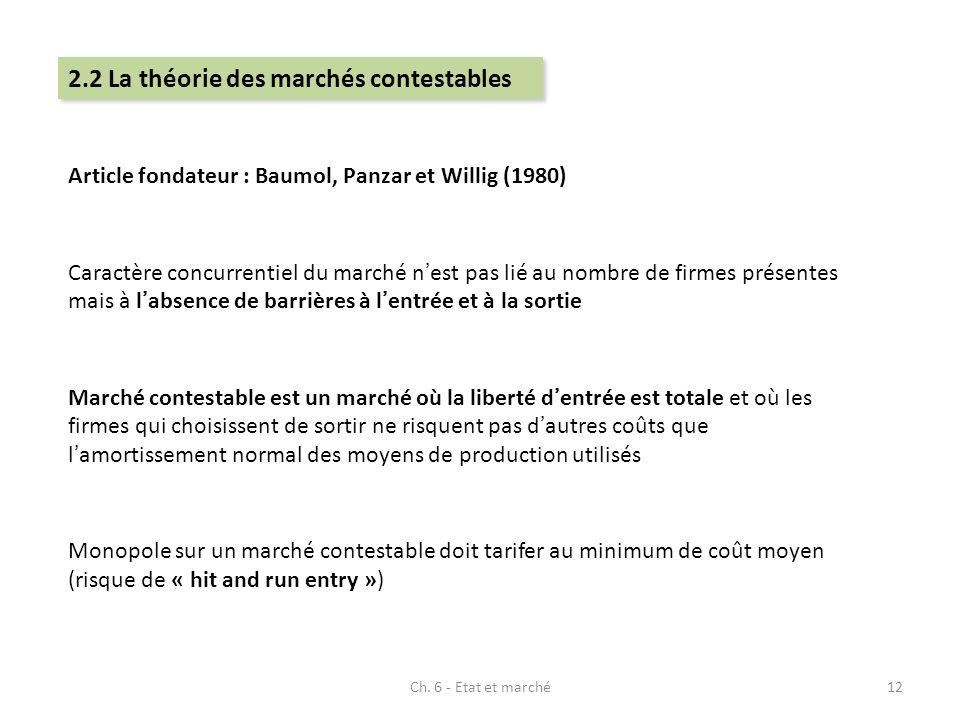 Article fondateur : Baumol, Panzar et Willig (1980) Caractère concurrentiel du marché nest pas lié au nombre de firmes présentes mais à labsence de ba