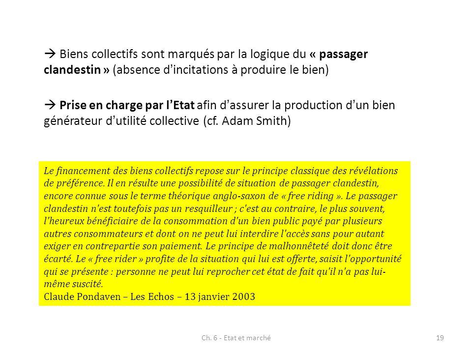 Biens collectifs sont marqués par la logique du « passager clandestin » (absence dincitations à produire le bien) Prise en charge par lEtat afin dassu
