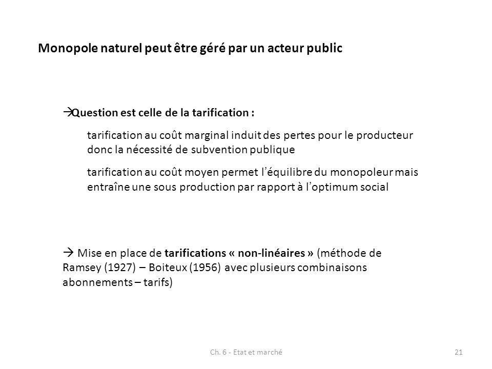 Monopole naturel peut être géré par un acteur public Question est celle de la tarification : tarification au coût marginal induit des pertes pour le p