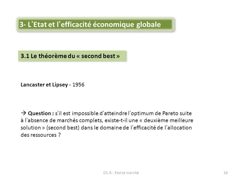 24 Lancaster et Lipsey - 1956 Question : sil est impossible datteindre loptimum de Pareto suite à labsence de marchés complets, existe-t-il une « deux