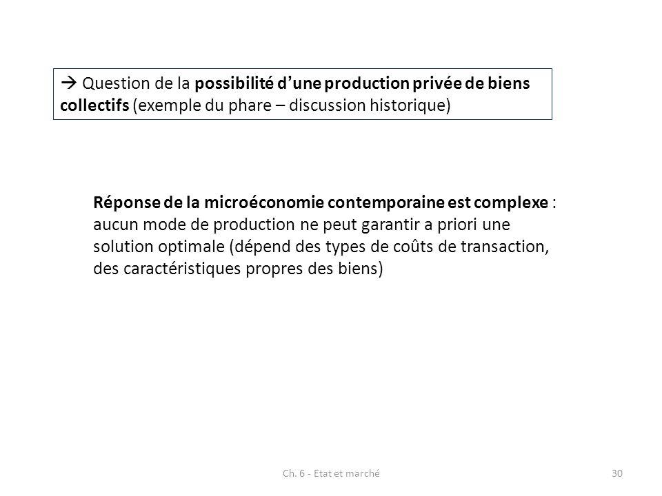Question de la possibilité dune production privée de biens collectifs (exemple du phare – discussion historique) Réponse de la microéconomie contempor