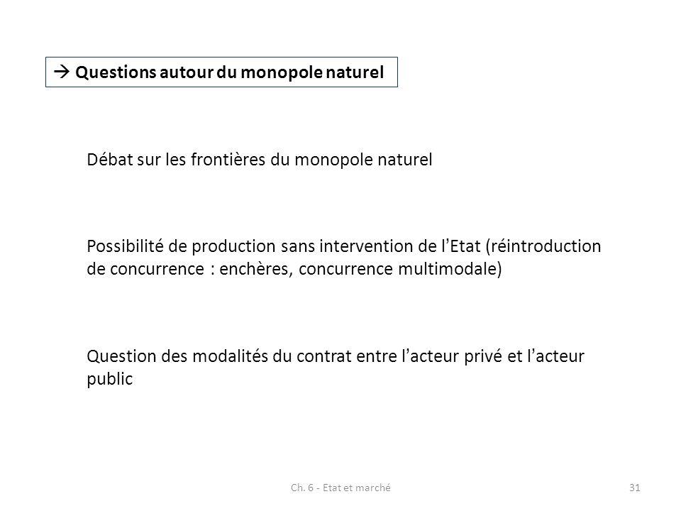 Questions autour du monopole naturel Débat sur les frontières du monopole naturel Possibilité de production sans intervention de lEtat (réintroduction