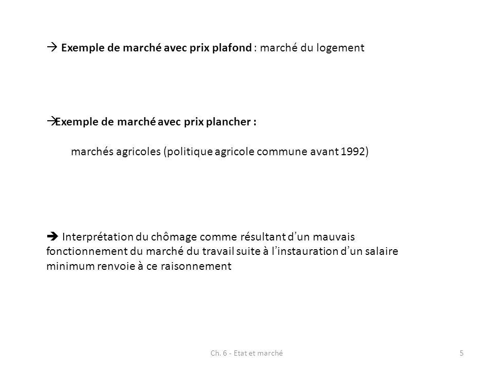 Ch. 6 - Etat et marché5 Exemple de marché avec prix plafond : marché du logement Exemple de marché avec prix plancher : marchés agricoles (politique a