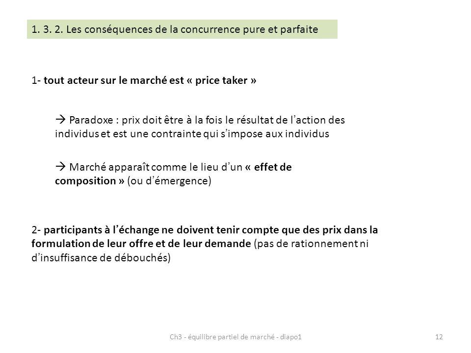 Ch3 - équilibre partiel de marché - diapo112 1- tout acteur sur le marché est « price taker » Paradoxe : prix doit être à la fois le résultat de laction des individus et est une contrainte qui simpose aux individus Marché apparaît comme le lieu dun « effet de composition » (ou démergence) 2- participants à léchange ne doivent tenir compte que des prix dans la formulation de leur offre et de leur demande (pas de rationnement ni dinsuffisance de débouchés) 1.