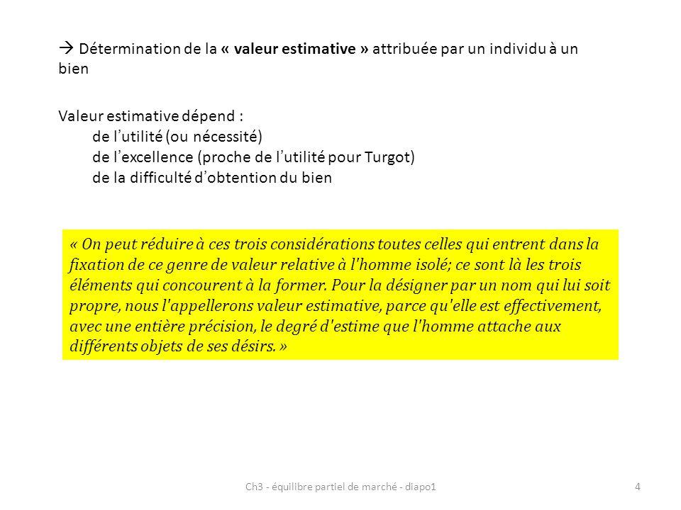 Ch3 - équilibre partiel de marché - diapo14 Détermination de la « valeur estimative » attribuée par un individu à un bien Valeur estimative dépend : d
