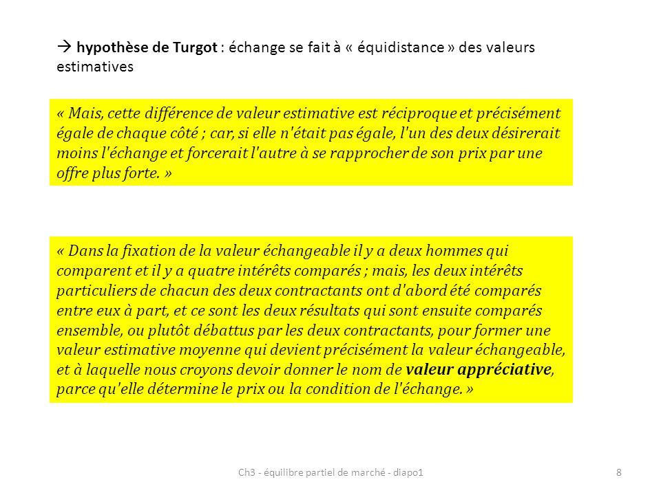 Ch3 - équilibre partiel de marché - diapo18 hypothèse de Turgot : échange se fait à « équidistance » des valeurs estimatives « Mais, cette différence