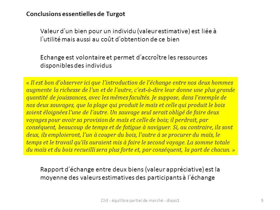 Ch3 - équilibre partiel de marché - diapo19 Conclusions essentielles de Turgot Valeur dun bien pour un individu (valeur estimative) est liée à lutilit