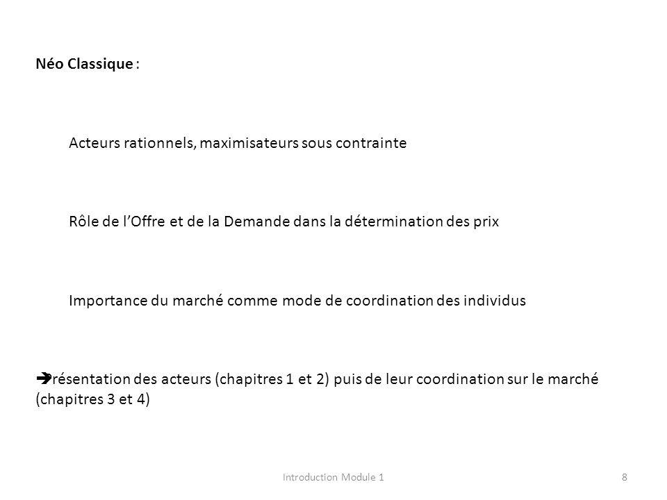 Introduction Module 18 Néo Classique : Acteurs rationnels, maximisateurs sous contrainte Rôle de lOffre et de la Demande dans la détermination des pri
