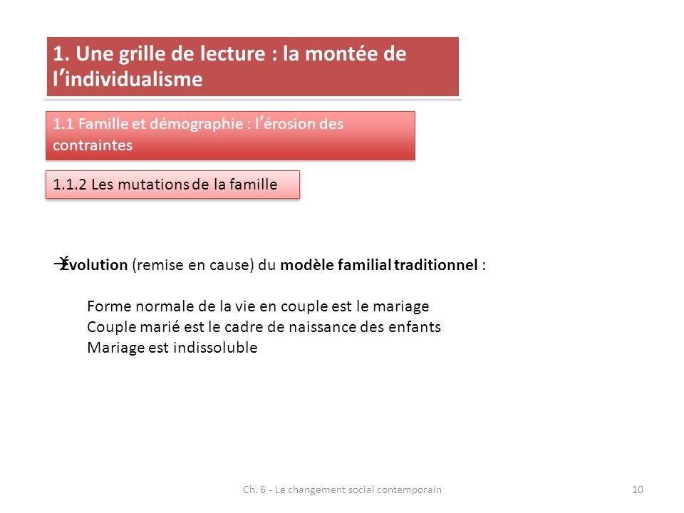 Ch.6 - Le changement social contemporain10 1.