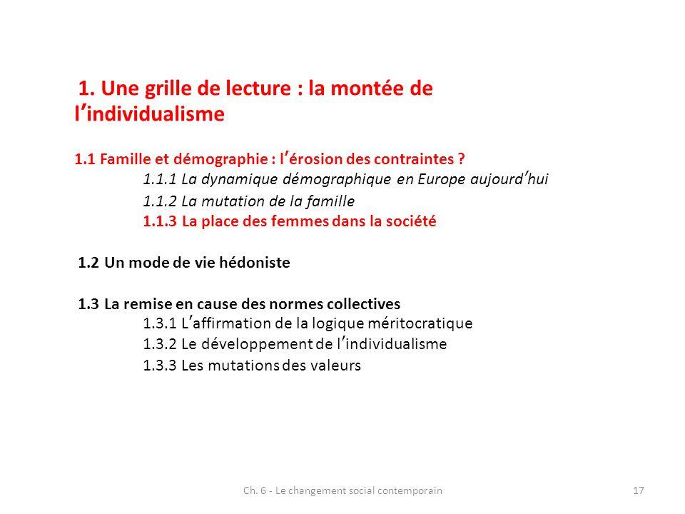 Ch. 6 - Le changement social contemporain17 1. Une grille de lecture : la montée de lindividualisme 1.1 Famille et démographie : lérosion des contrain