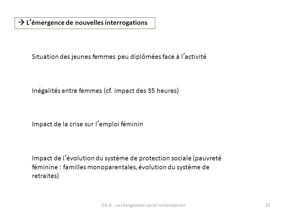 Ch. 6 - Le changement social contemporain23 Lémergence de nouvelles interrogations Situation des jeunes femmes peu diplômées face à lactivité Inégalit