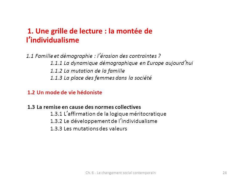 Ch. 6 - Le changement social contemporain24 1. Une grille de lecture : la montée de lindividualisme 1.1 Famille et démographie : lérosion des contrain