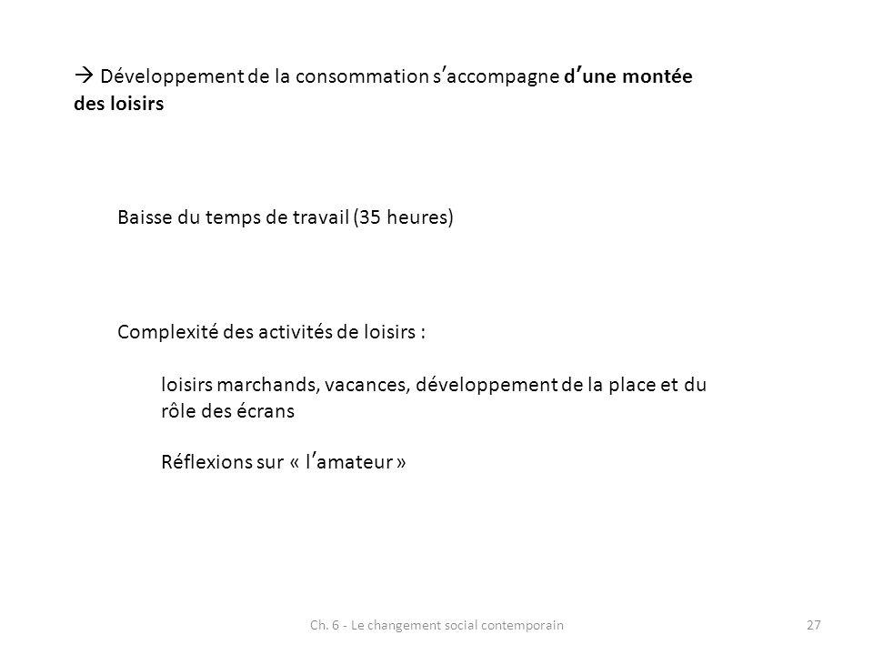 Ch. 6 - Le changement social contemporain27 Développement de la consommation saccompagne dune montée des loisirs Baisse du temps de travail (35 heures