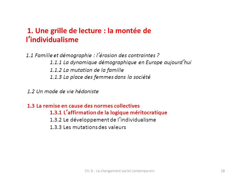 Ch. 6 - Le changement social contemporain28 1. Une grille de lecture : la montée de lindividualisme 1.1 Famille et démographie : lérosion des contrain
