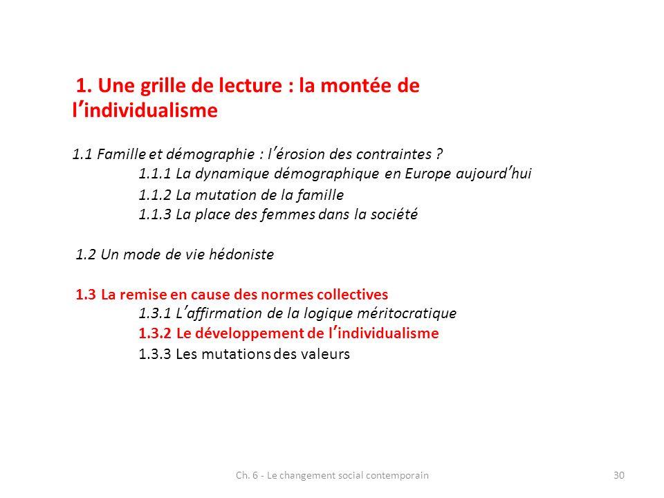 Ch. 6 - Le changement social contemporain30 1. Une grille de lecture : la montée de lindividualisme 1.1 Famille et démographie : lérosion des contrain