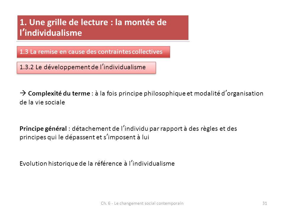 Ch. 6 - Le changement social contemporain31 1. Une grille de lecture : la montée de lindividualisme 1.3 La remise en cause des contraintes collectives