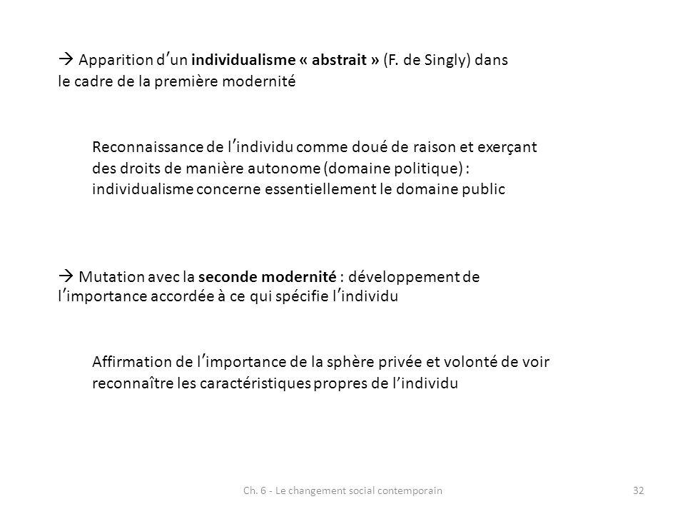 Ch. 6 - Le changement social contemporain32 Apparition dun individualisme « abstrait » (F. de Singly) dans le cadre de la première modernité Reconnais