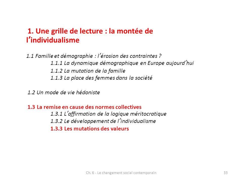 Ch. 6 - Le changement social contemporain33 1. Une grille de lecture : la montée de lindividualisme 1.1 Famille et démographie : lérosion des contrain