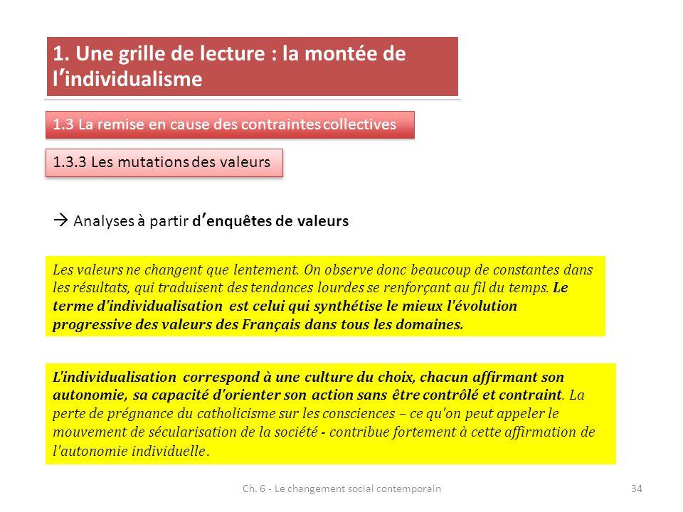 Ch.6 - Le changement social contemporain34 1.
