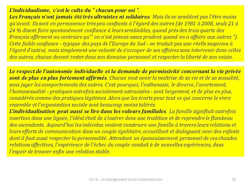 Ch. 6 - Le changement social contemporain35 L'individualisme, c'est le culte du