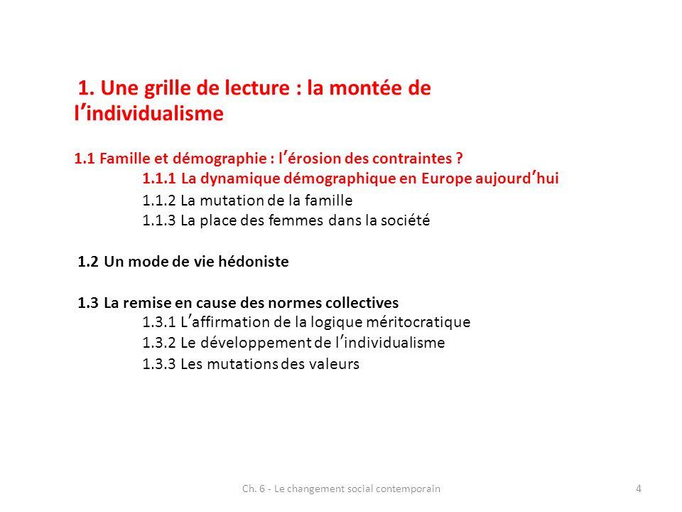 Ch. 6 - Le changement social contemporain4 1. Une grille de lecture : la montée de lindividualisme 1.1 Famille et démographie : lérosion des contraint