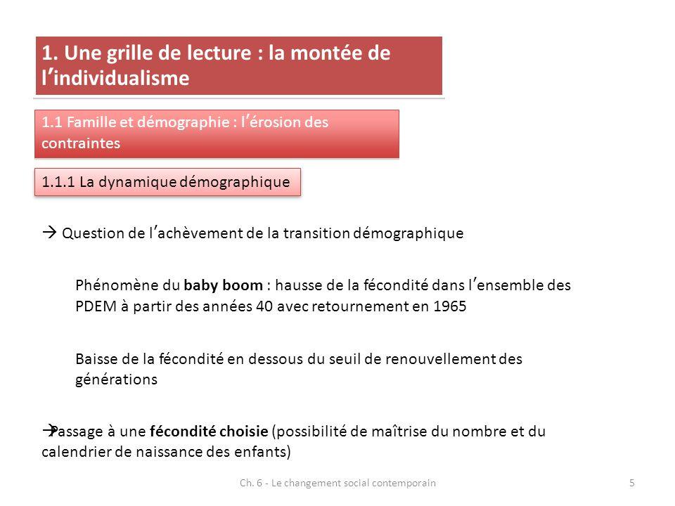 Ch.6 - Le changement social contemporain5 1.
