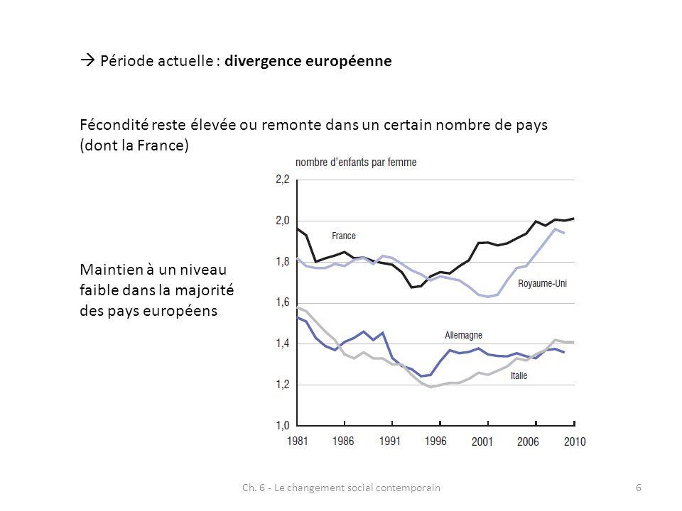 Ch. 6 - Le changement social contemporain6 Période actuelle : divergence européenne Fécondité reste élevée ou remonte dans un certain nombre de pays (