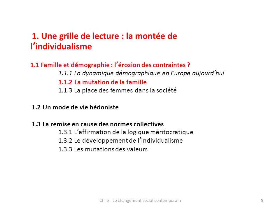 Ch. 6 - Le changement social contemporain9 1. Une grille de lecture : la montée de lindividualisme 1.1 Famille et démographie : lérosion des contraint