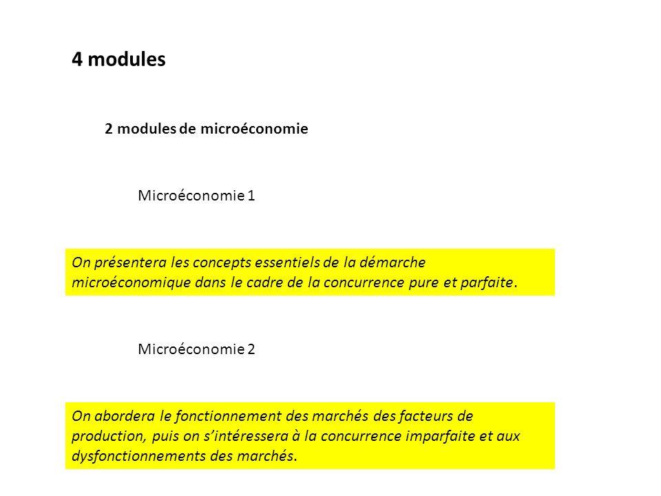 4 modules 2 modules de macroéconomie Macroéconomie 1 On étudiera les outils de la comptabilité nationale nécessaires à la mesure et à la compréhension des grandeurs macroéconomiques.