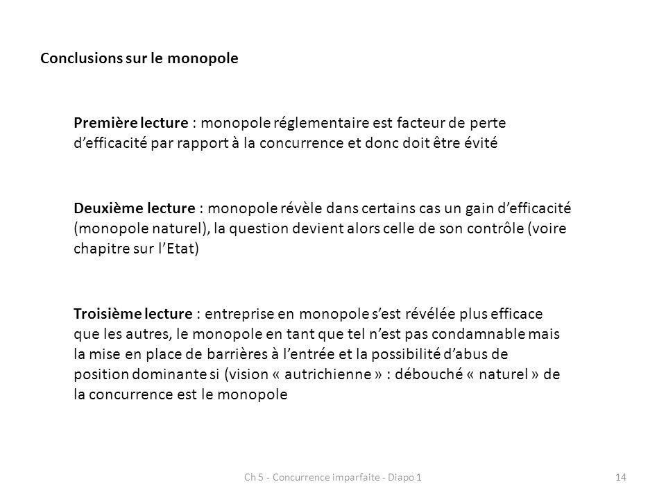 Ch 5 - Concurrence imparfaite - Diapo 114 Conclusions sur le monopole Première lecture : monopole réglementaire est facteur de perte defficacité par r